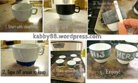 DIY: Chalkboard Mugs // Do All Things With Love